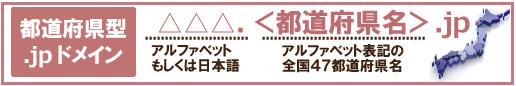 都道府県型.JP
